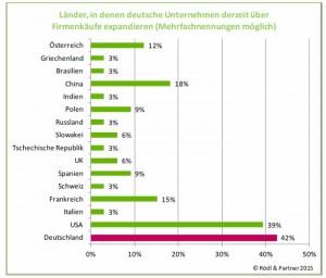 20150521_Roedl u Partner_aktuell