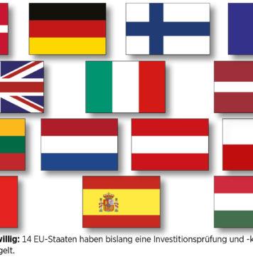 Flaggen der Staaten, die eine Investitionsprüfung und -kontrolle gesetzlich geregelt haben.