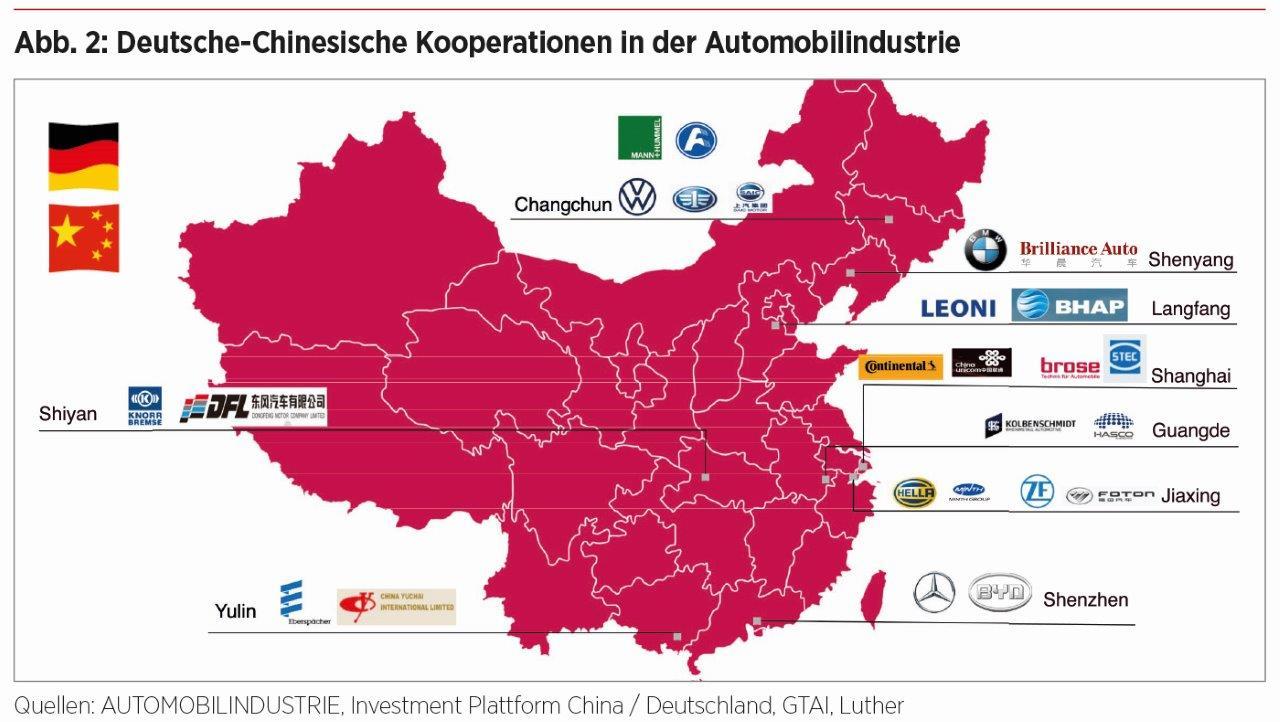Chinas Automobilsektor – Deutsch-chinesische Kooperation in der Automobilindustrie