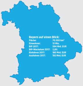 Bayern Kraftzentrum im Süden
